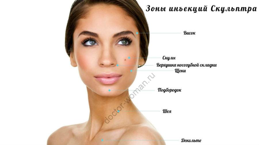 Какие части лица можно омолодить препаратом Sculptra